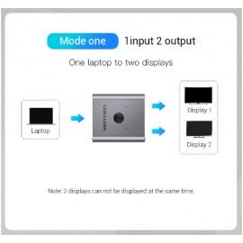 Convertisseur HDMI Male vers 2xHDMI Femelle - 4K