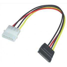 Câble alim double Molex